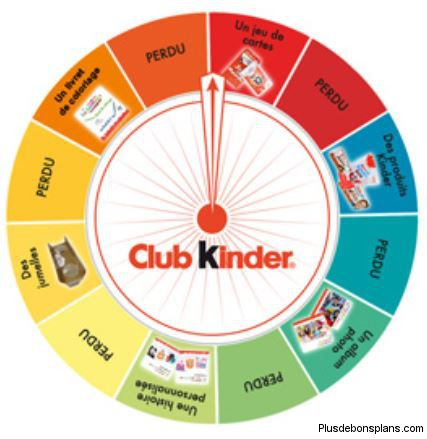 la roue du club kinder