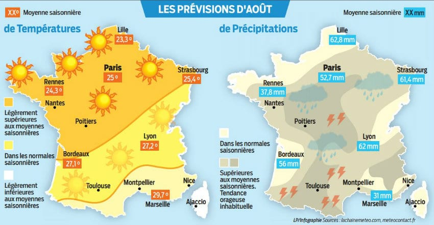 previsions aout france